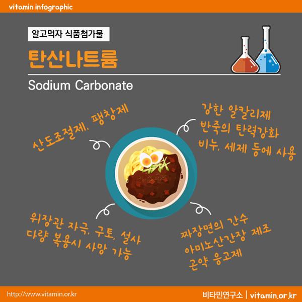 탄산나트륨