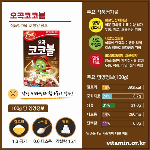 오곡코코볼 식품첨가물