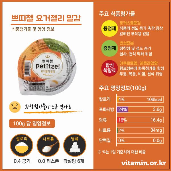 쁘띠첼밀감 식품첨가물