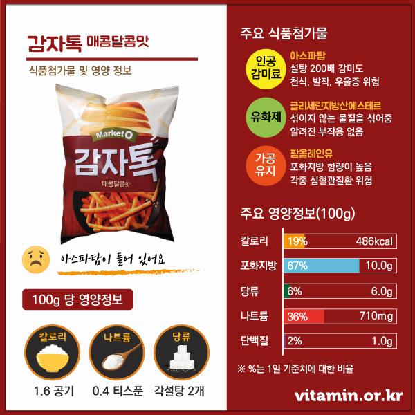 감자톡 매콤달콤맛 식품첨가물 영양정보