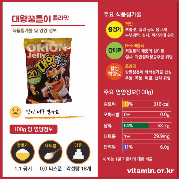 대왕꿈틀이 콜라맛 식품첨가물 영양정보