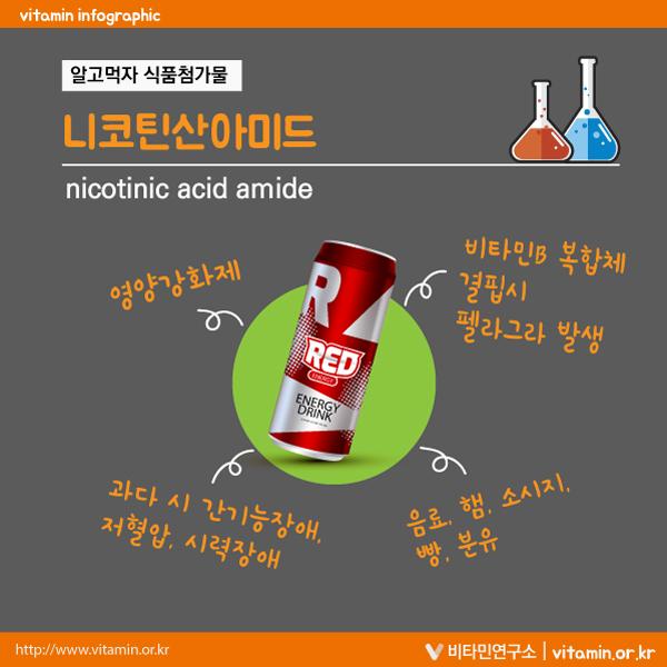 니코틴산아미드(nicotinic acid amide)