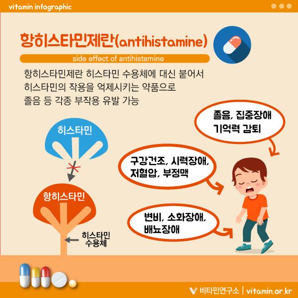 항히스타민제(antihistamine)