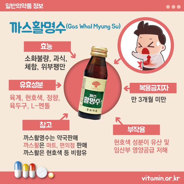 까스활명수(Gas Whal Myung Su) 효능 및 부작용