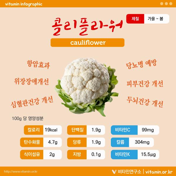 콜리플라워 영양성분 및 효능