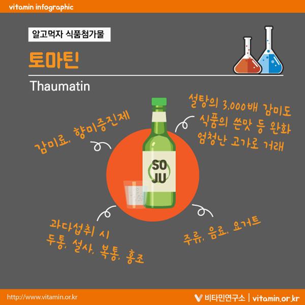 토마틴(Thaumatin)